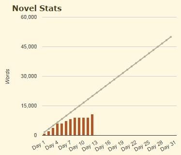 Yay, graph!